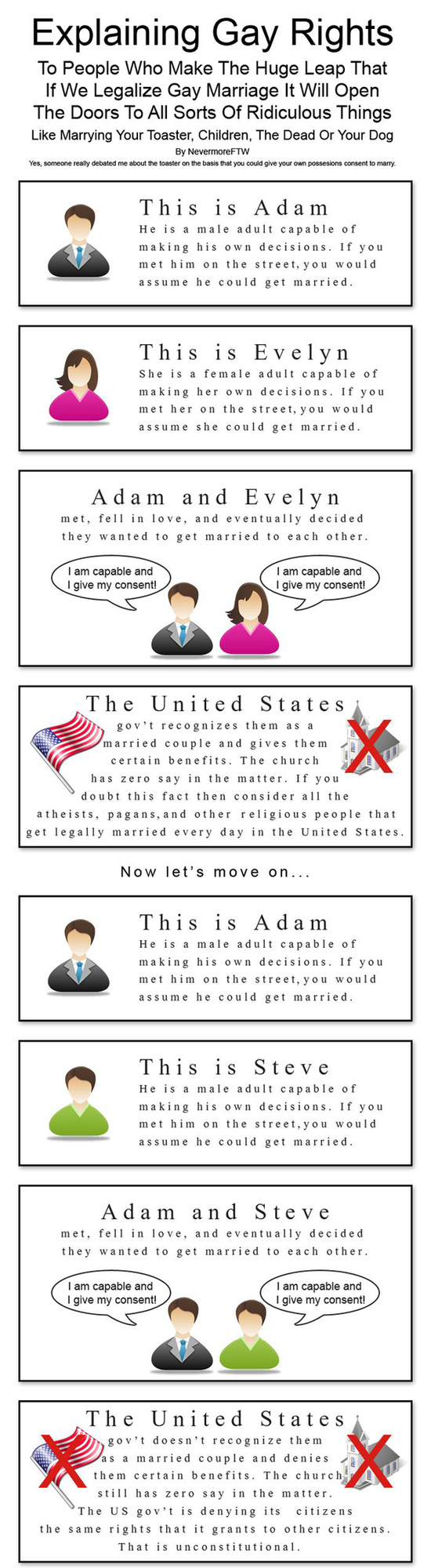 How to explain gay marriage to idiots