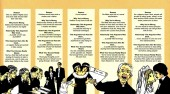 What-Your-Argument-Against-Gay-Marriage-Says-About-You-Infographic